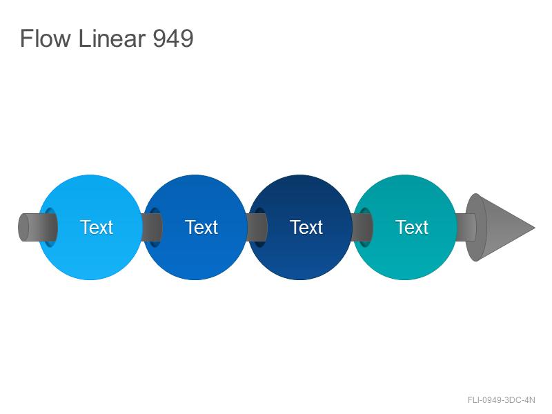 Flow Linear 949