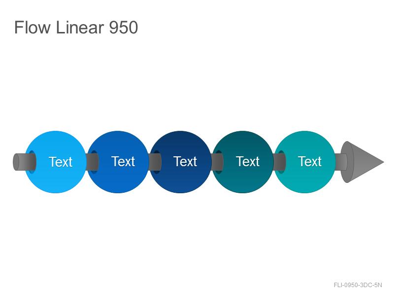 Flow Linear 950