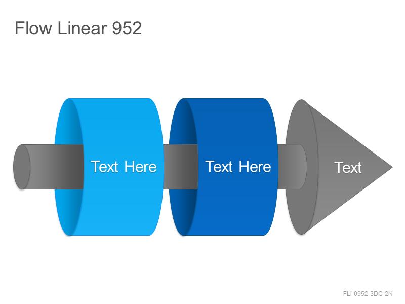 Flow Linear 952