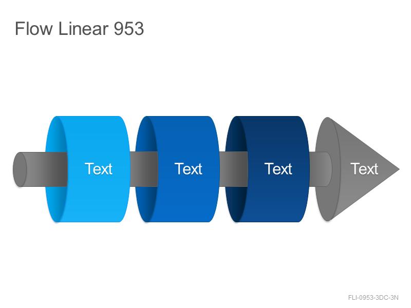 Flow Linear 953