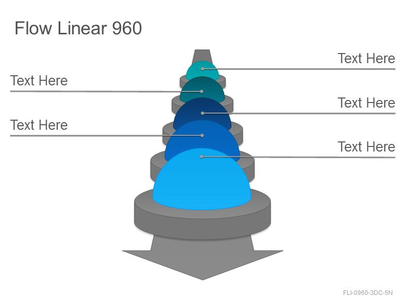 Flow Linear 960