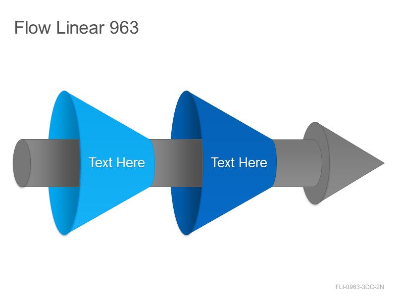 Flow Linear 963