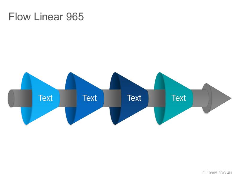 Flow Linear 965
