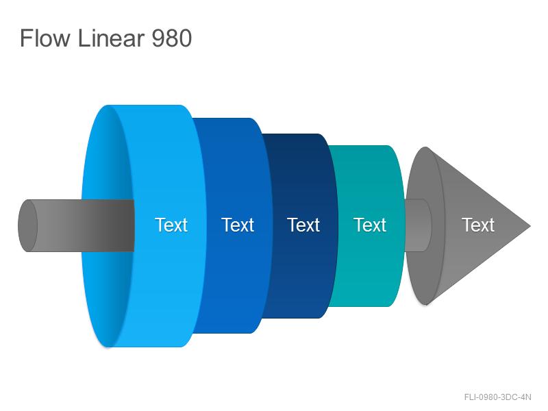 Flow Linear 980