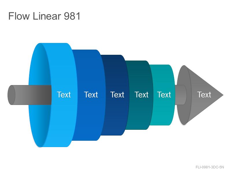 Flow Linear 981