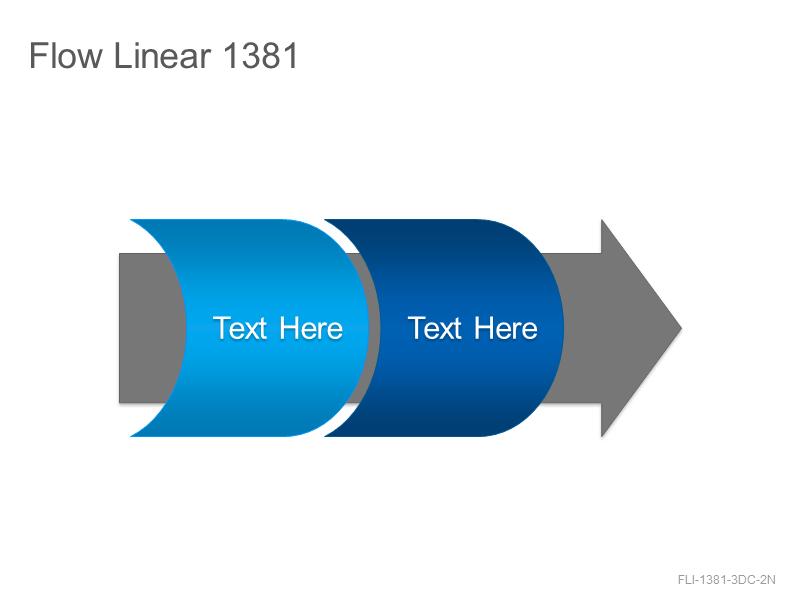 Flow Linear 1381