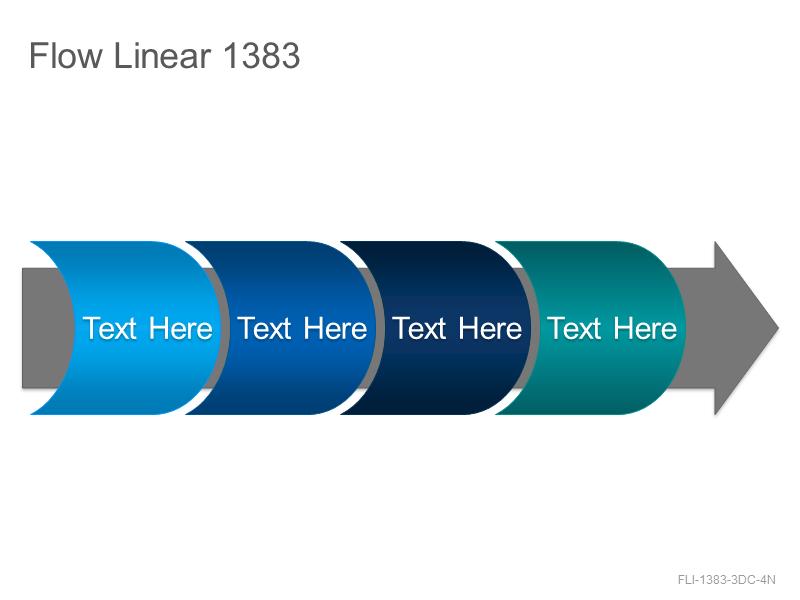 Flow Linear 1383
