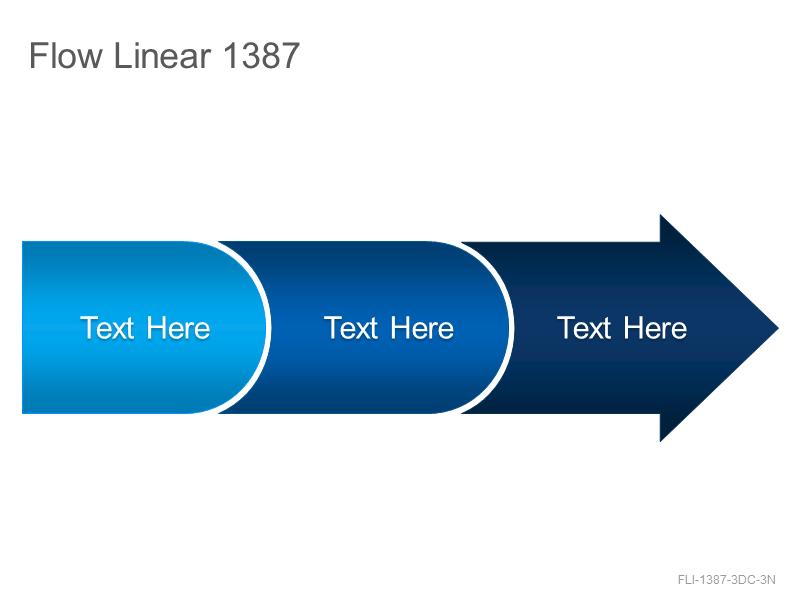 Flow Linear 1387