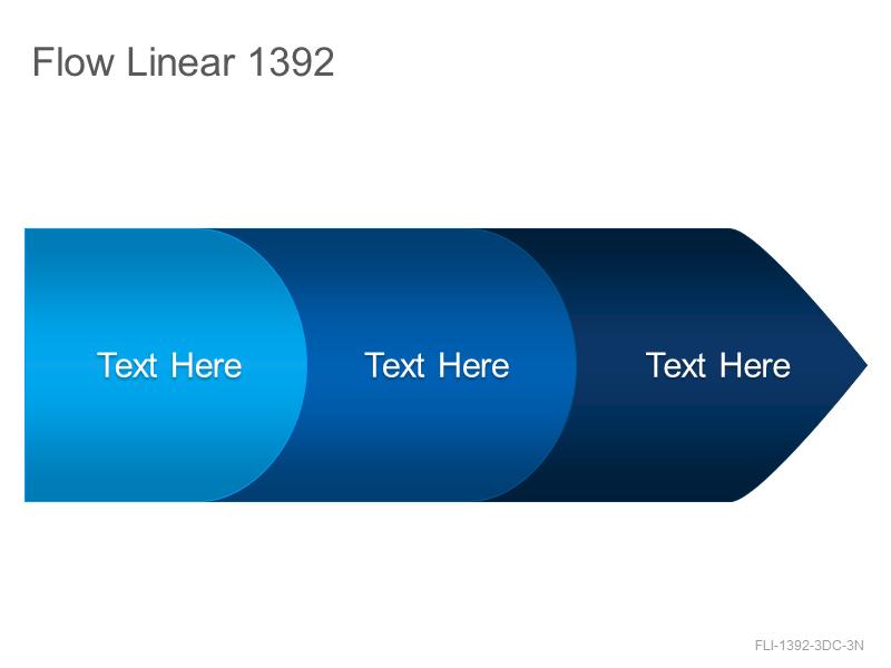 Flow Linear 1392