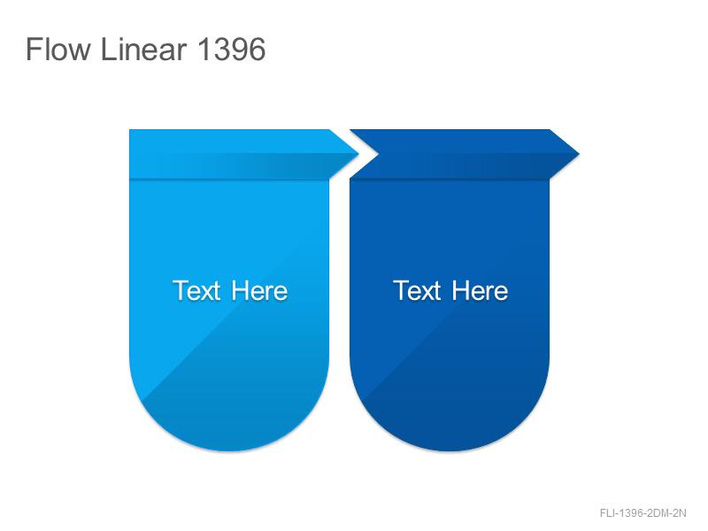 Flow Linear 1396