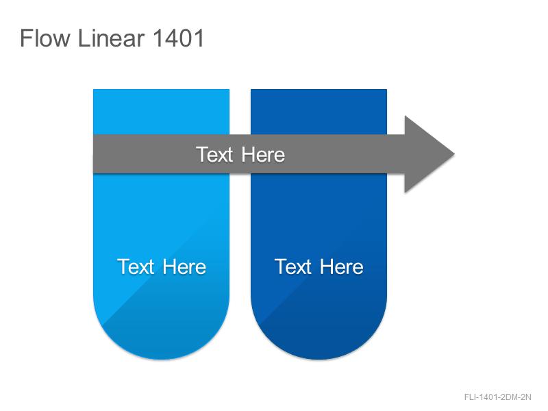 Flow Linear 1401