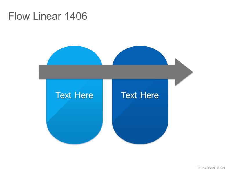 Flow Linear 1406