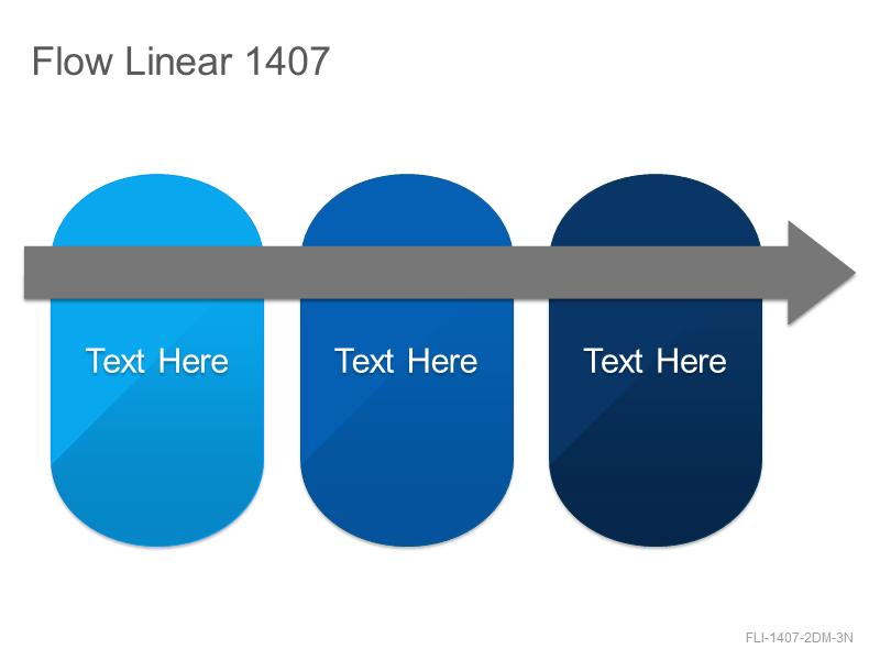 Flow Linear 1407