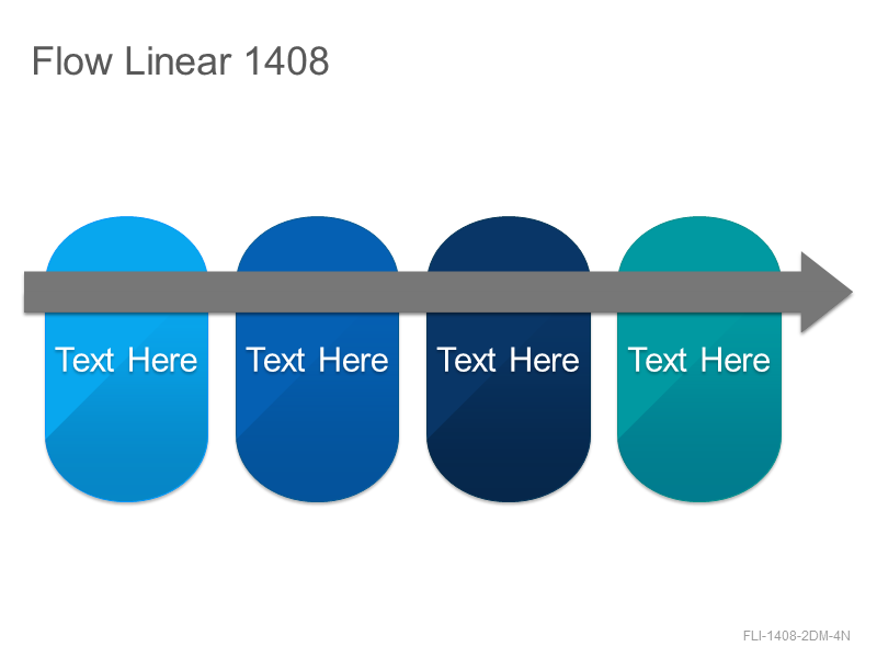 Flow Linear 1408