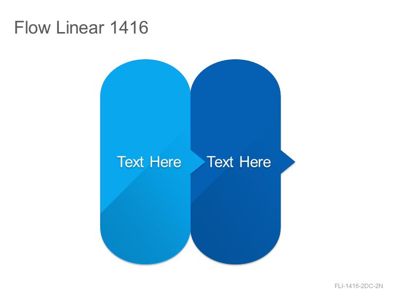 Flow Linear 1416