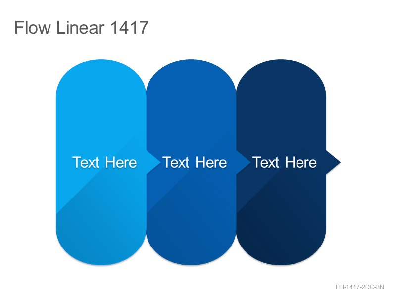 Flow Linear 1417