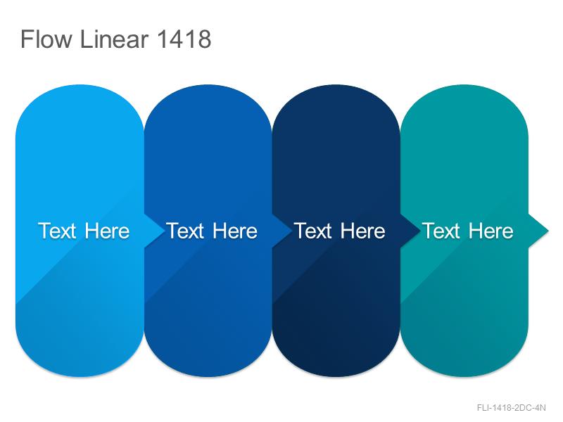Flow Linear 1418