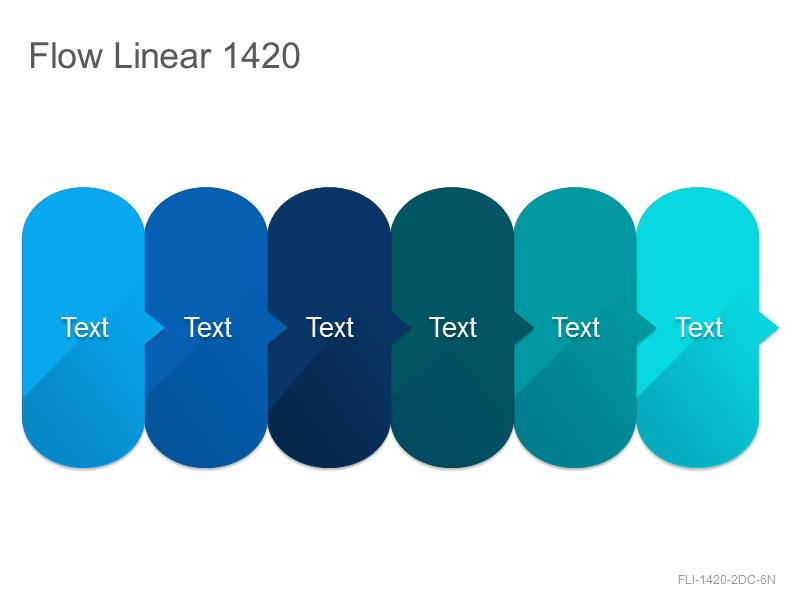 Flow Linear 1420