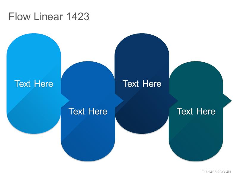 Flow Linear 1423