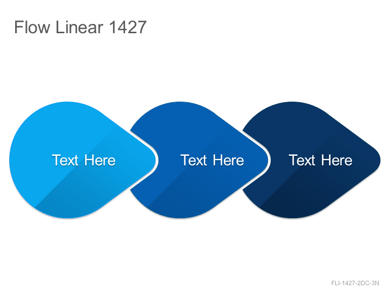 Flow Linear 1427