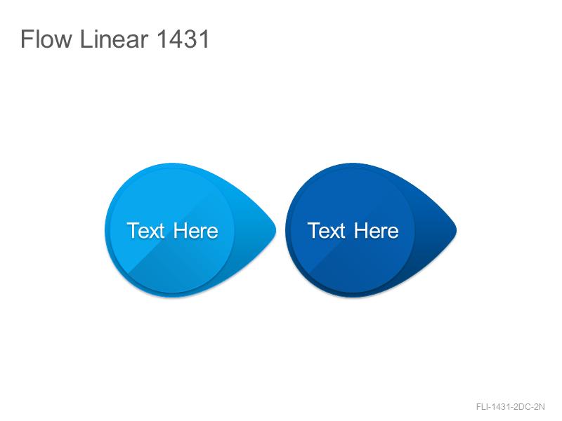 Flow Linear 1431