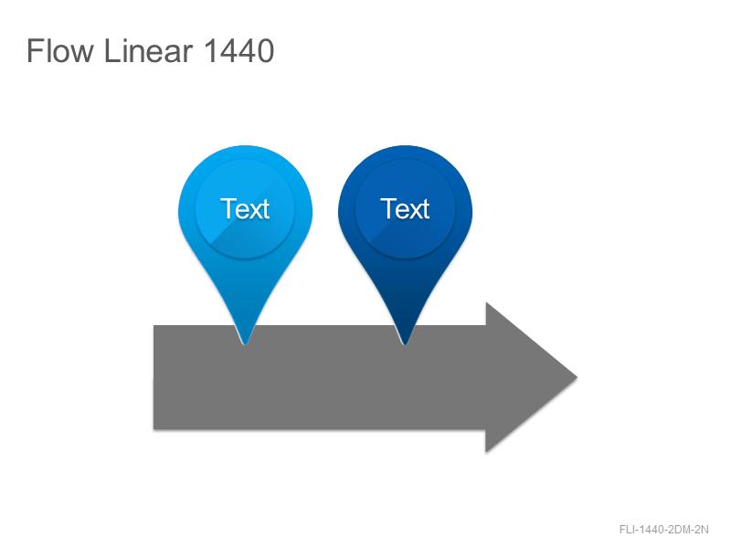 Flow Linear 1440