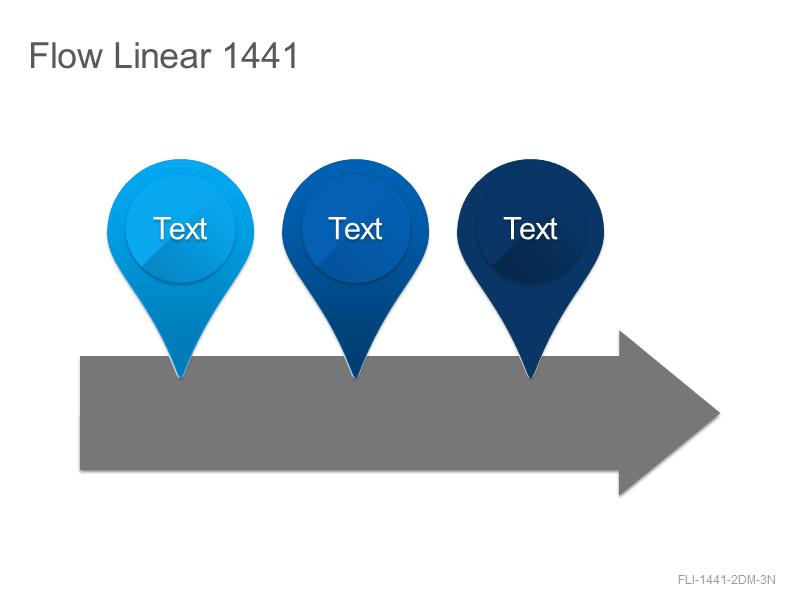 Flow Linear 1441