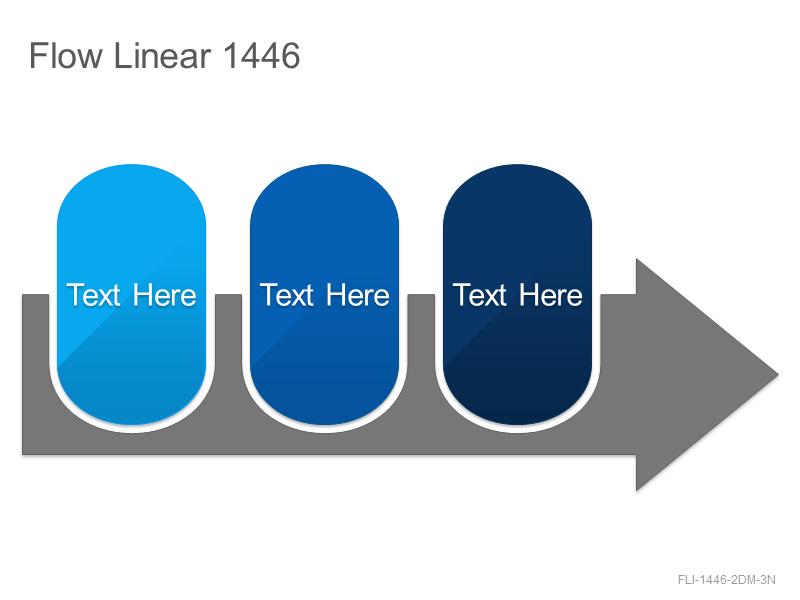 Flow Linear 1446