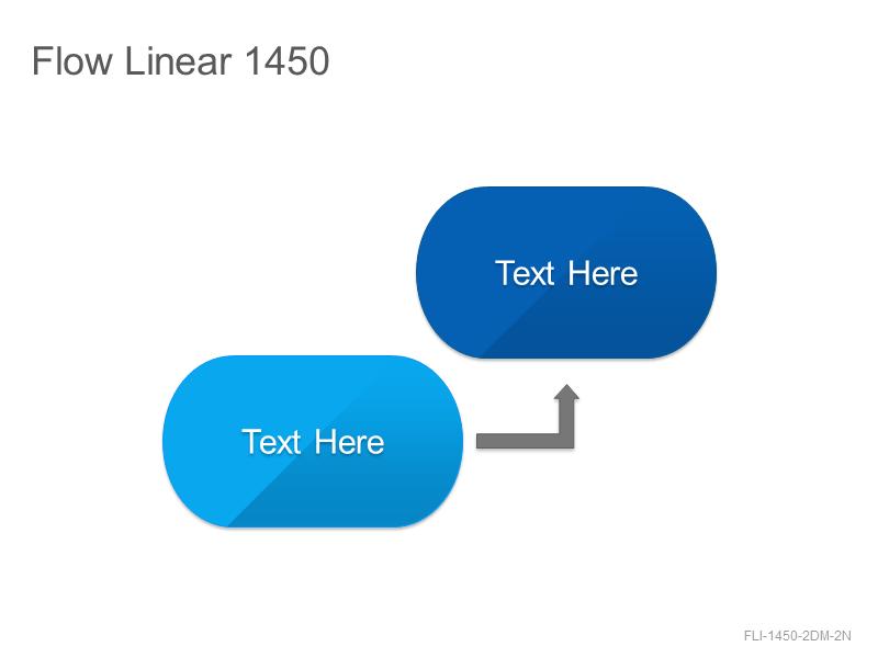 Flow Linear 1450