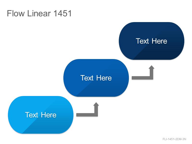 Flow Linear 1451