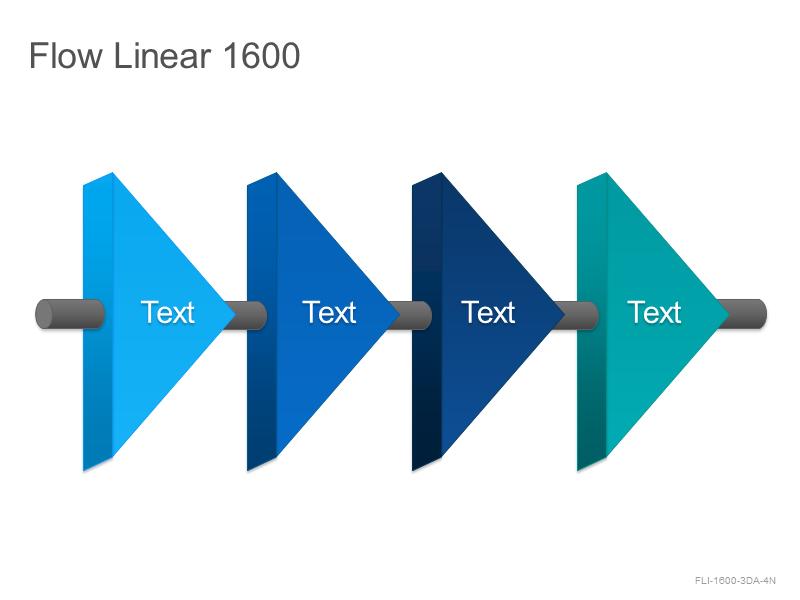 Flow Linear 1600