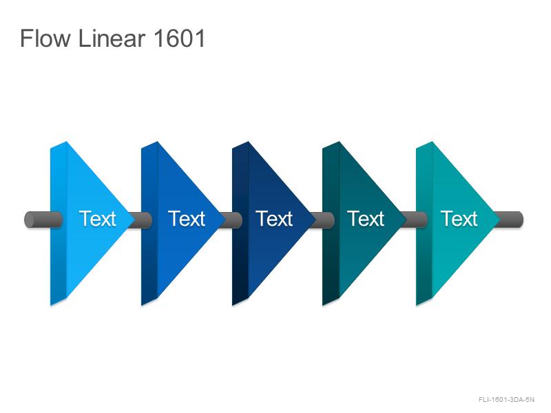 Flow Linear 1601