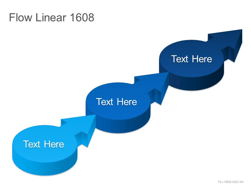 Flow Linear 1608