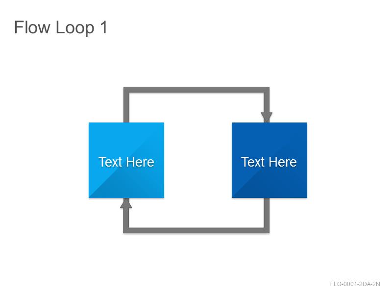 Flow Loop 1