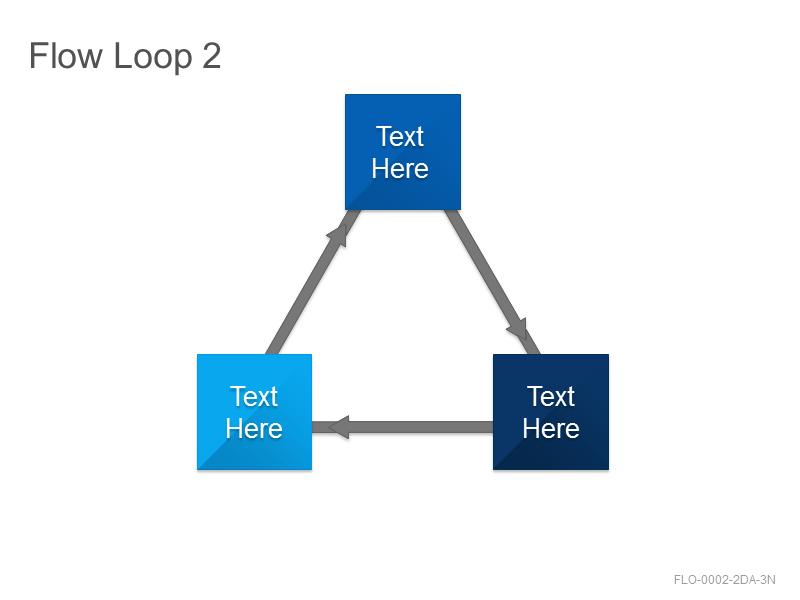 Flow Loop 2