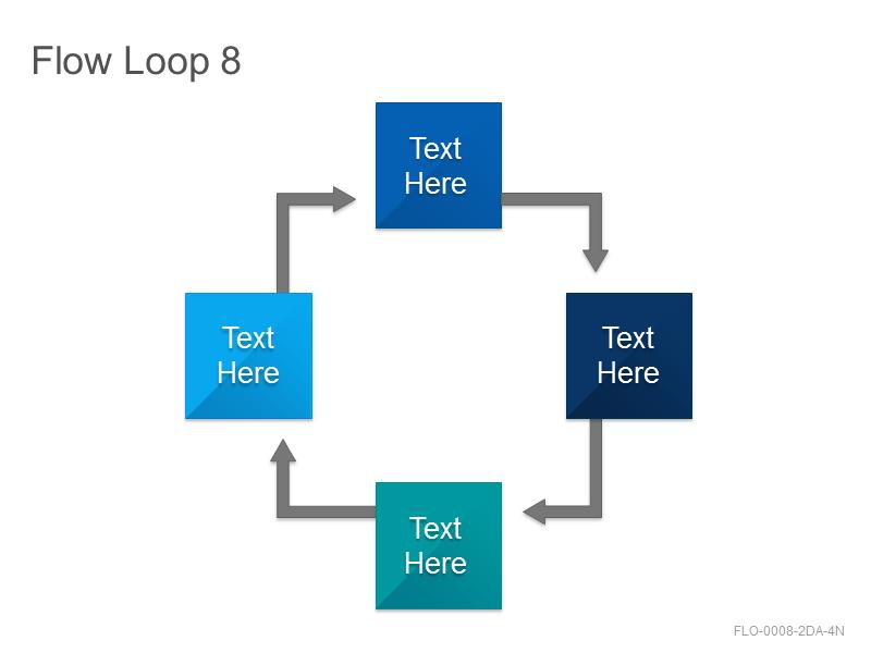 Flow Loop 8