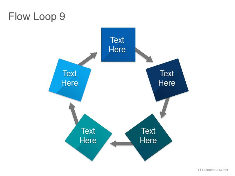 Flow Loop 9