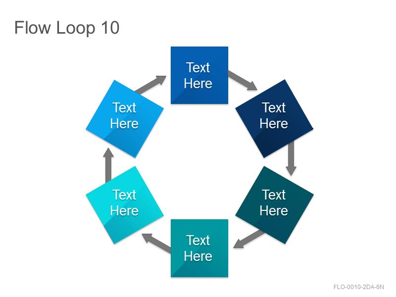 Flow Loop 10