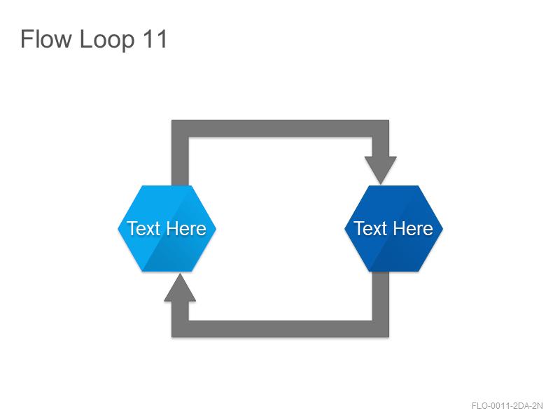 Flow Loop 11