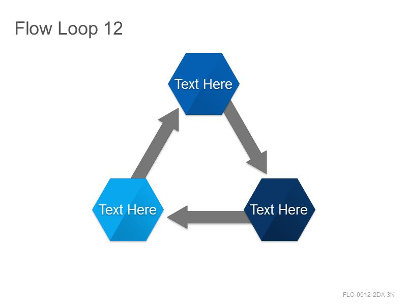 Flow Loop 12