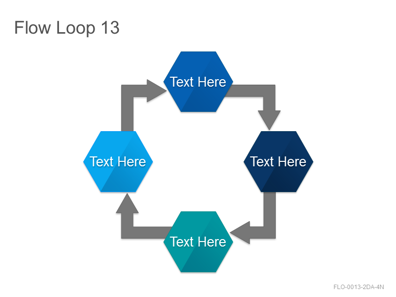 Flow Loop 13