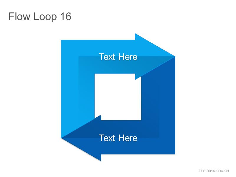 Flow Loop 16