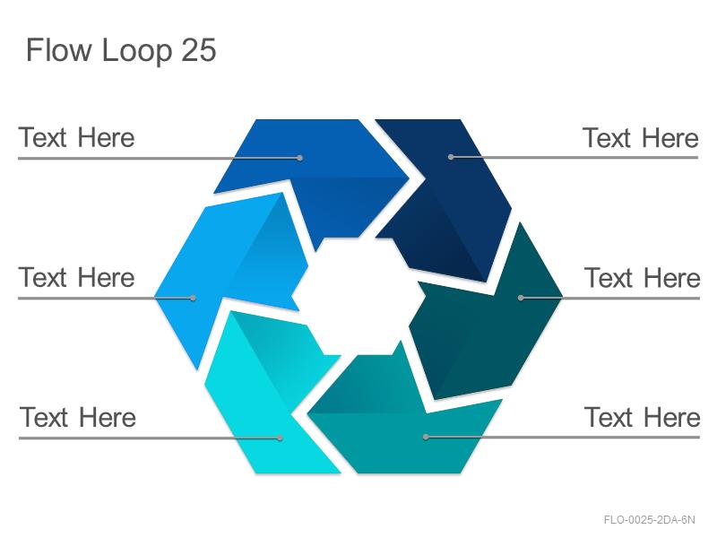 Flow Loop 25