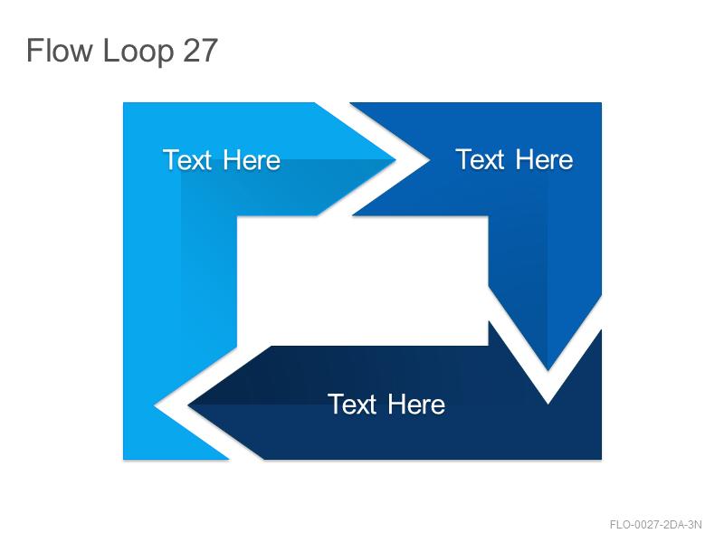 Flow Loop 27