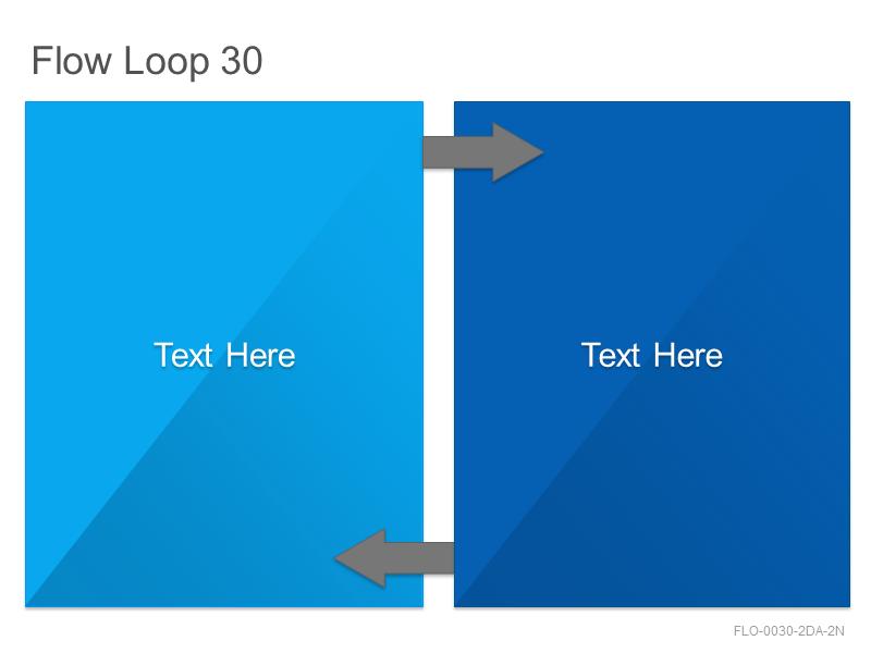 Flow Loop 30