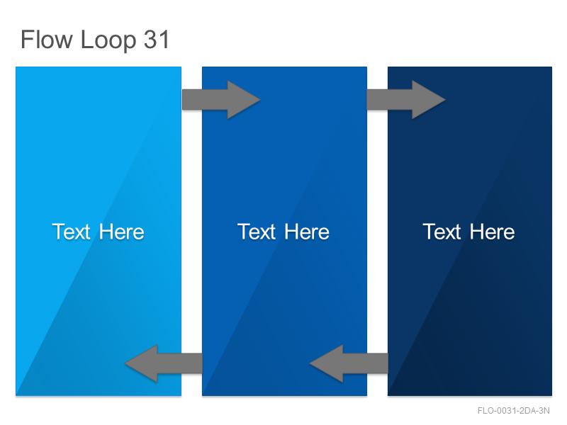 Flow Loop 31