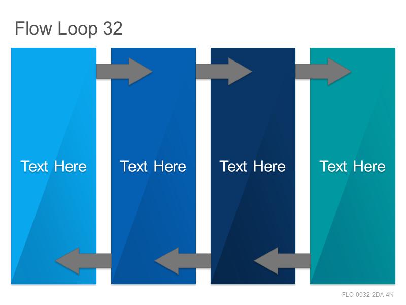 Flow Loop 32