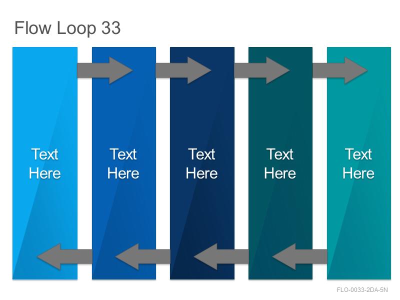 Flow Loop 33