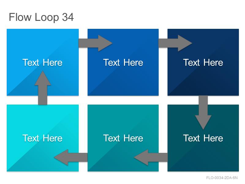 Flow Loop 34