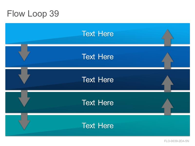 Flow Loop 39
